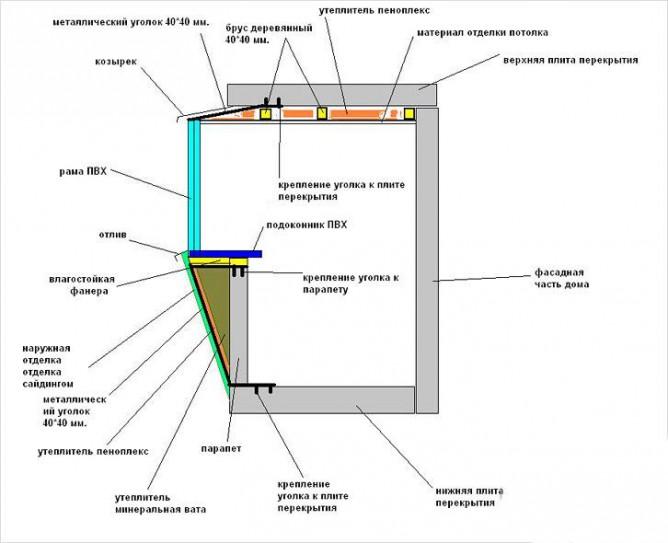 Вынос остекления балкона