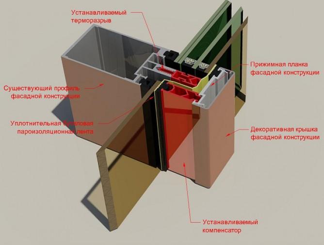 Модель смены прохладного остекления на горячее
